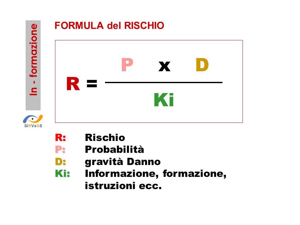 P x D R = Ki FORMULA del RISCHIO In - formazione R: Rischio