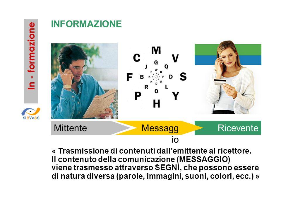 INFORMAZIONE In - formazione Mittente Messaggio Ricevente