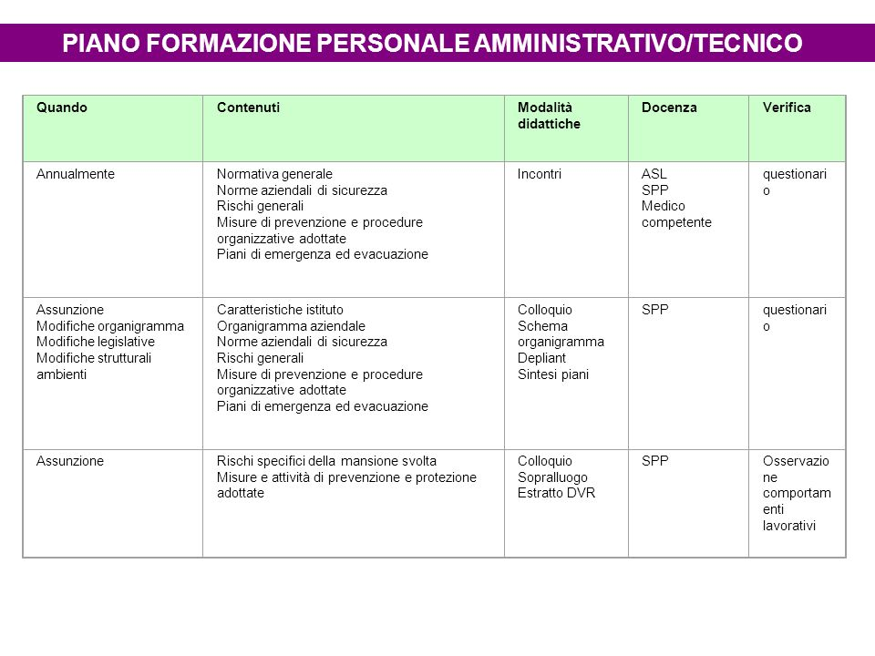 PIANO FORMAZIONE PERSONALE AMMINISTRATIVO/TECNICO