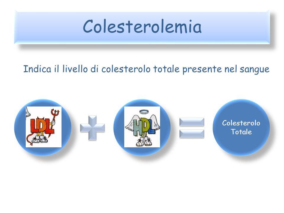 Indica il livello di colesterolo totale presente nel sangue
