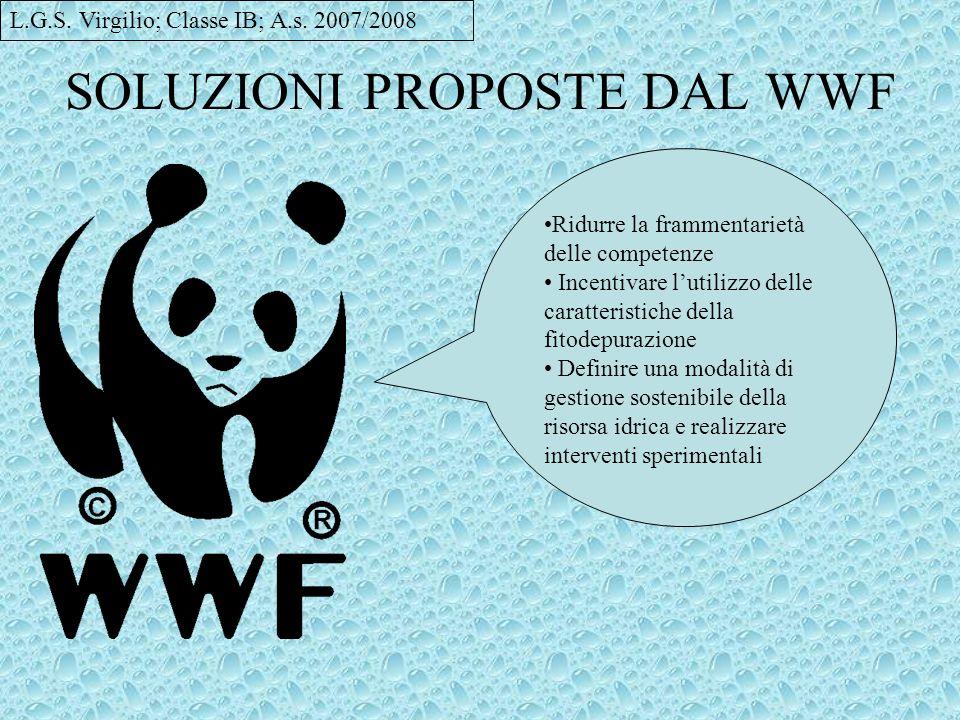 SOLUZIONI PROPOSTE DAL WWF