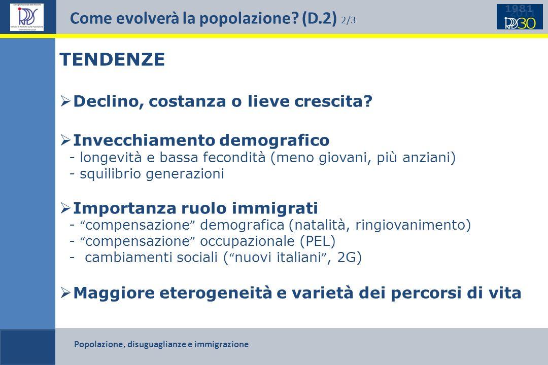 Come evolverà la popolazione (D.2) 2/3