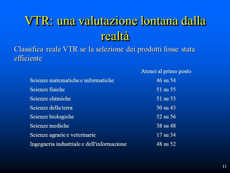 VTR: una valutazione lontana dalla realtà
