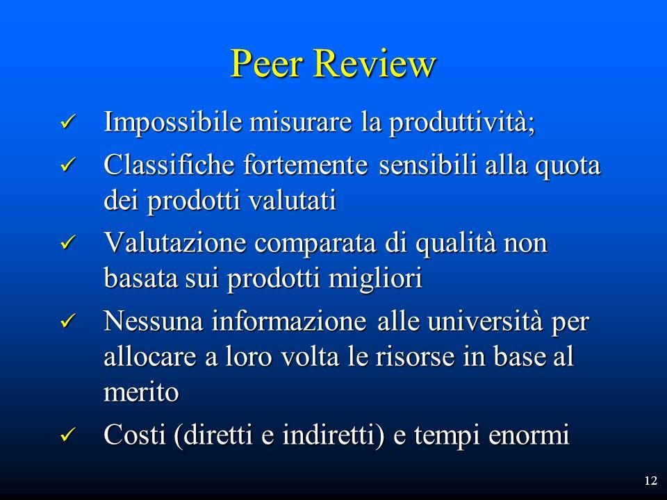Peer Review Impossibile misurare la produttività;