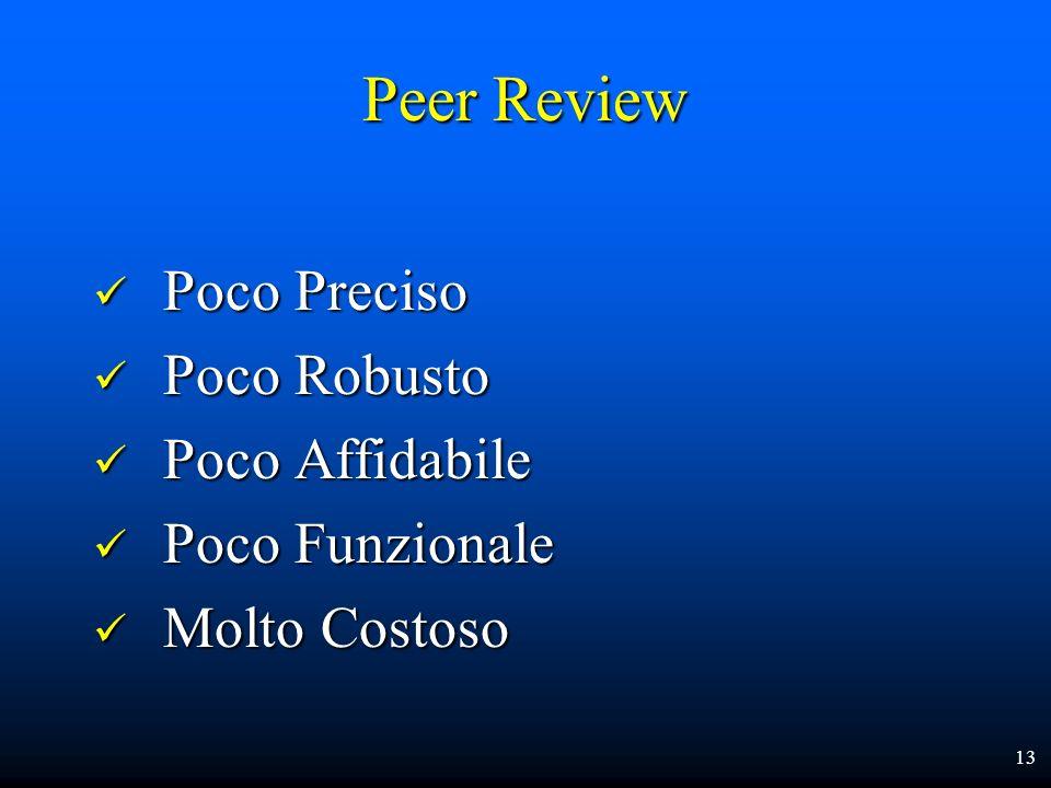 Peer Review Poco Preciso Poco Robusto Poco Affidabile Poco Funzionale