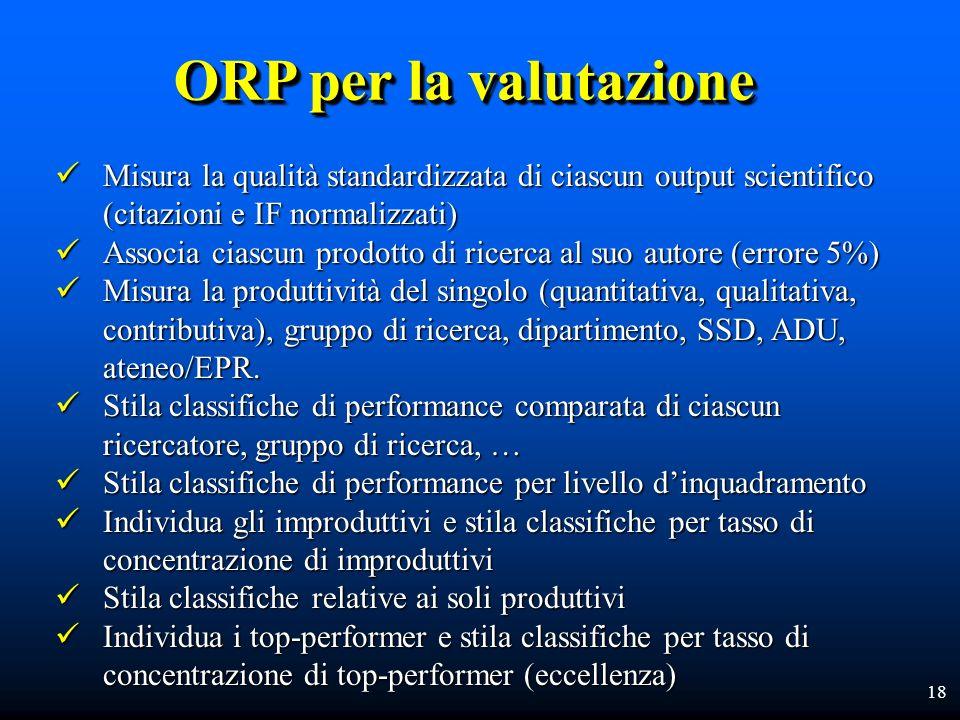 ORP per la valutazione Misura la qualità standardizzata di ciascun output scientifico (citazioni e IF normalizzati)