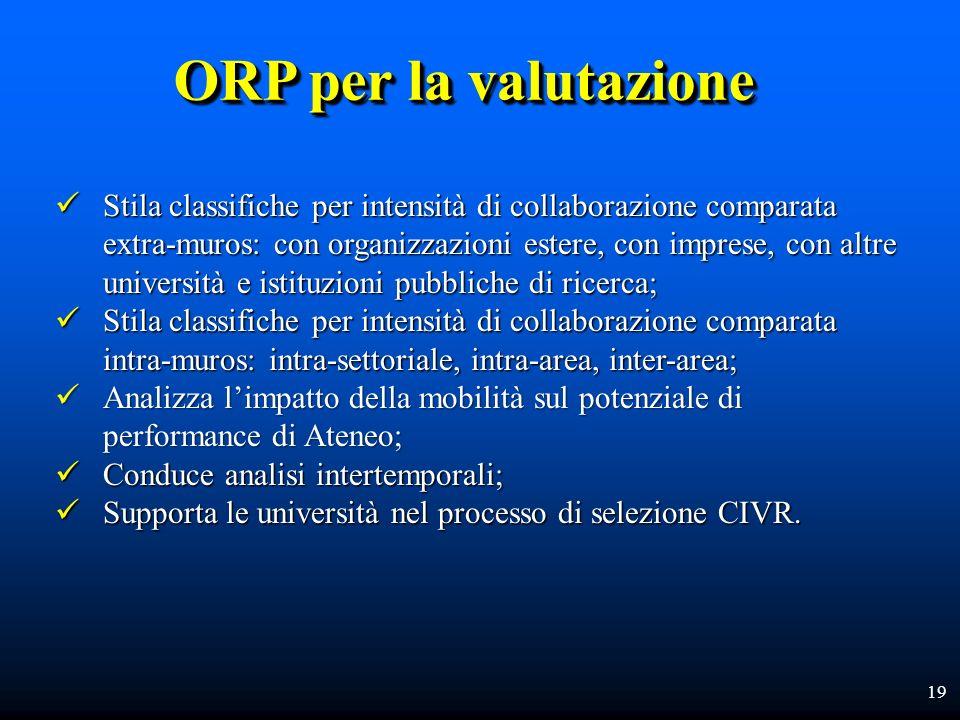 ORP per la valutazione