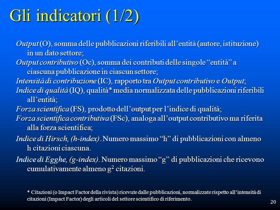 Gli indicatori (1/2) Output (O), somma delle pubblicazioni riferibili all'entità (autore, istituzione) in un dato settore;