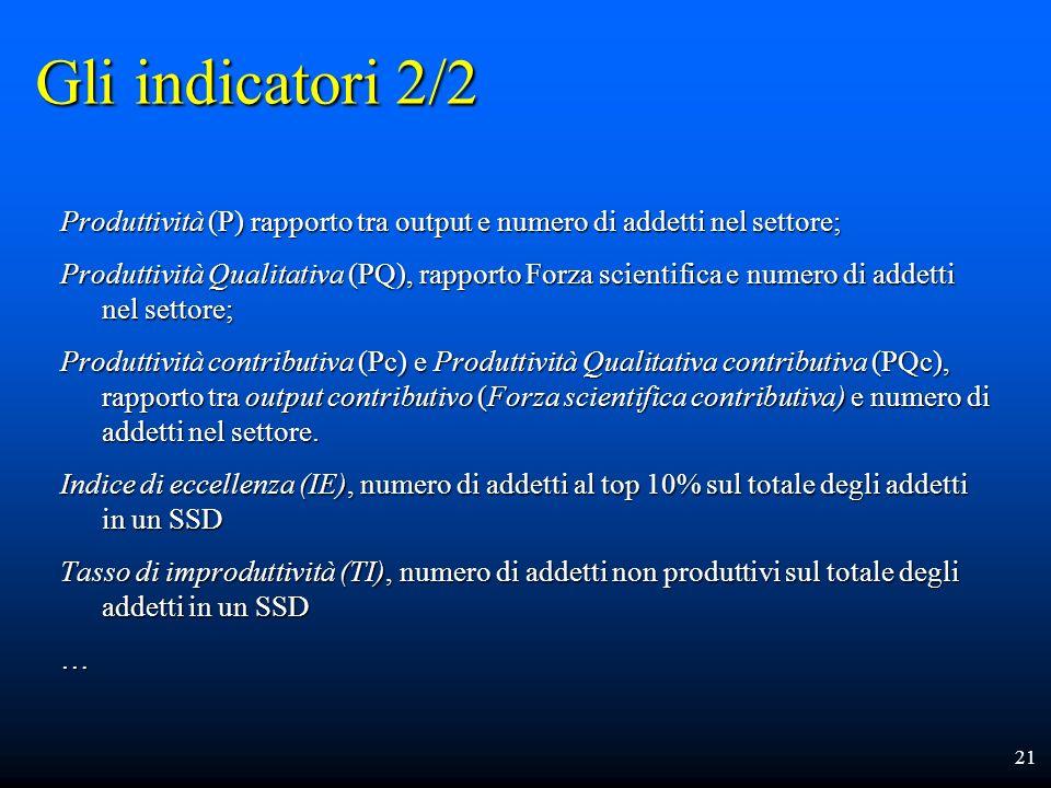 Gli indicatori 2/2 Produttività (P) rapporto tra output e numero di addetti nel settore;