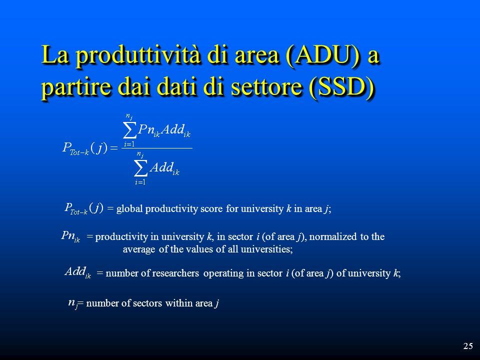 La produttività di area (ADU) a partire dai dati di settore (SSD)