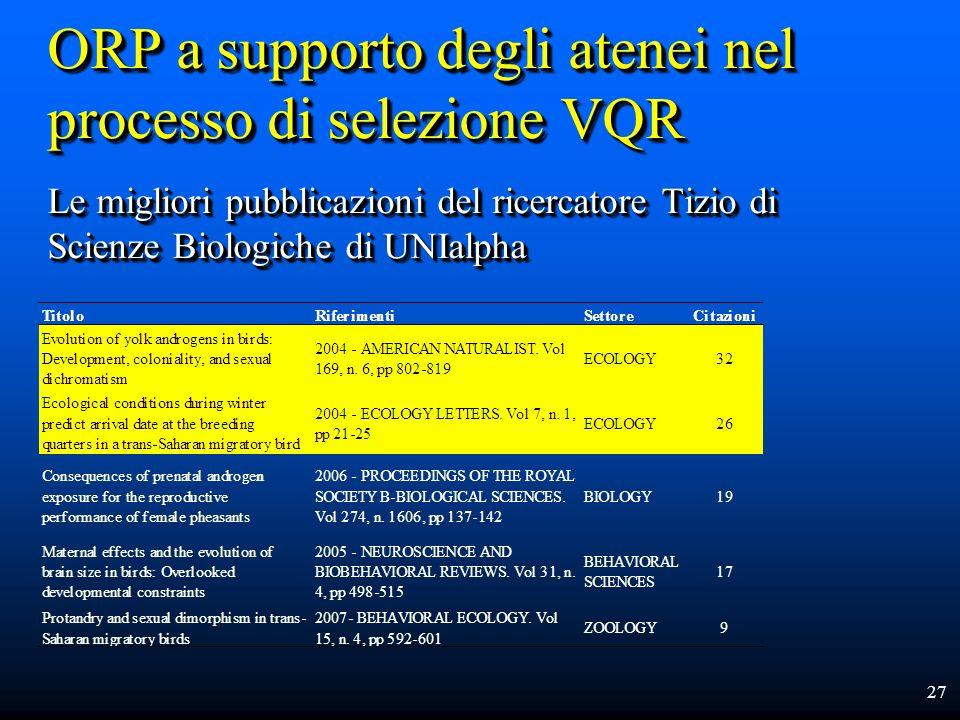 ORP a supporto degli atenei nel processo di selezione VQR Le migliori pubblicazioni del ricercatore Tizio di Scienze Biologiche di UNIalpha