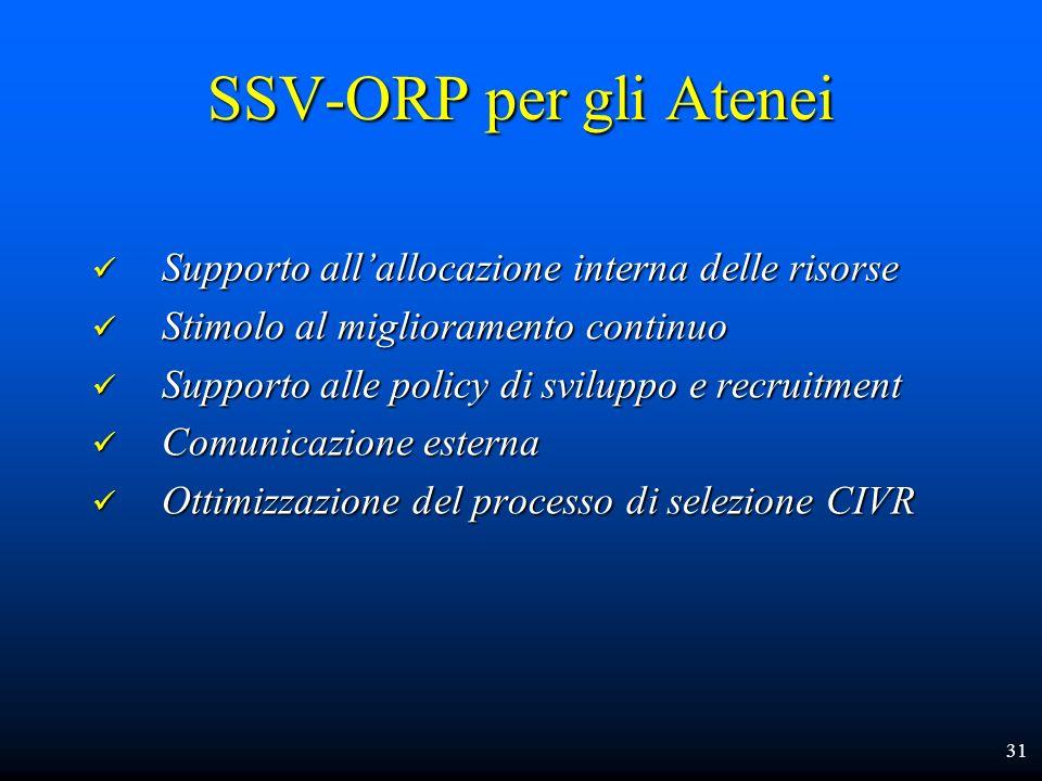 SSV-ORP per gli Atenei Supporto all'allocazione interna delle risorse