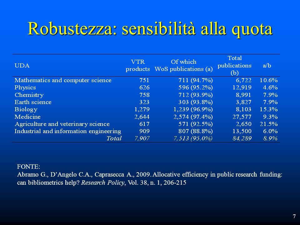 Robustezza: sensibilità alla quota