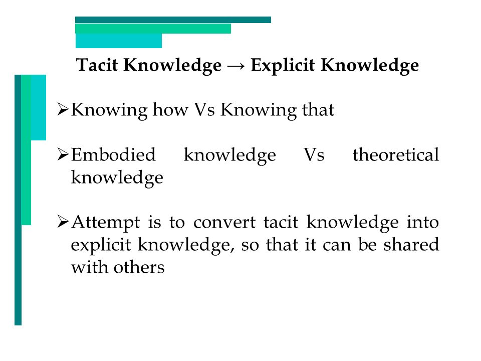 Tacit Knowledge → Explicit Knowledge