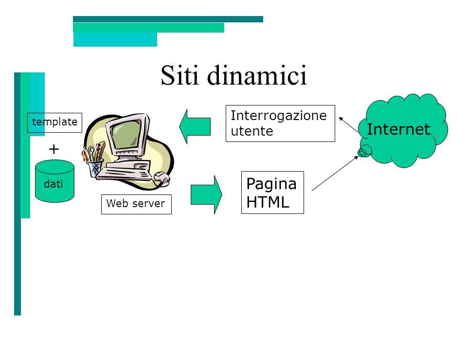 Siti dinamici Internet + Pagina HTML Interrogazione utente template