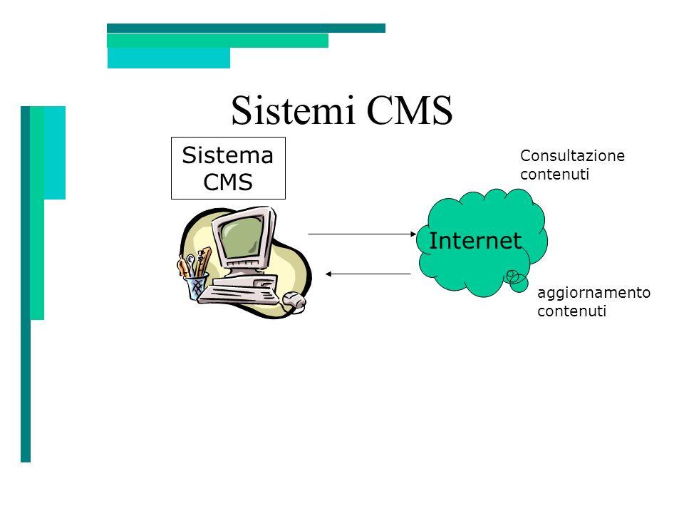 Sistemi CMS Sistema CMS Internet Consultazione contenuti