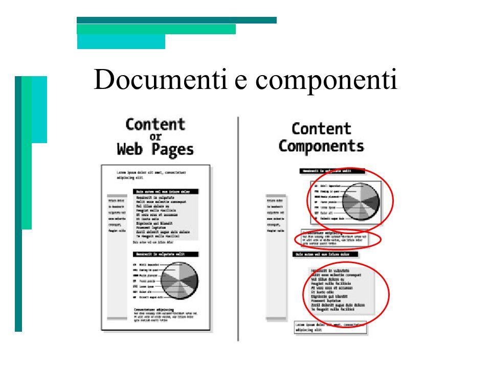 Documenti e componenti