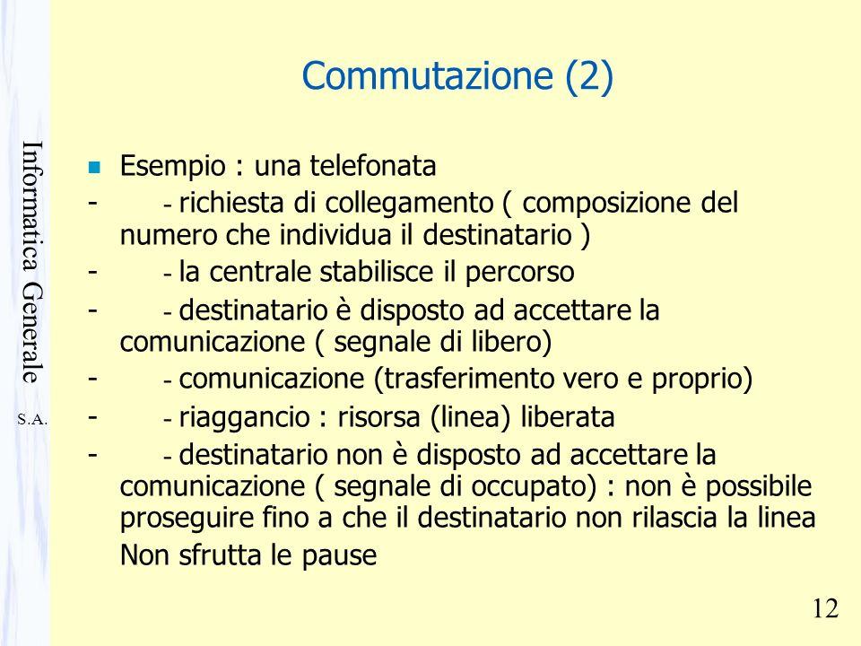 Commutazione (2) Esempio : una telefonata