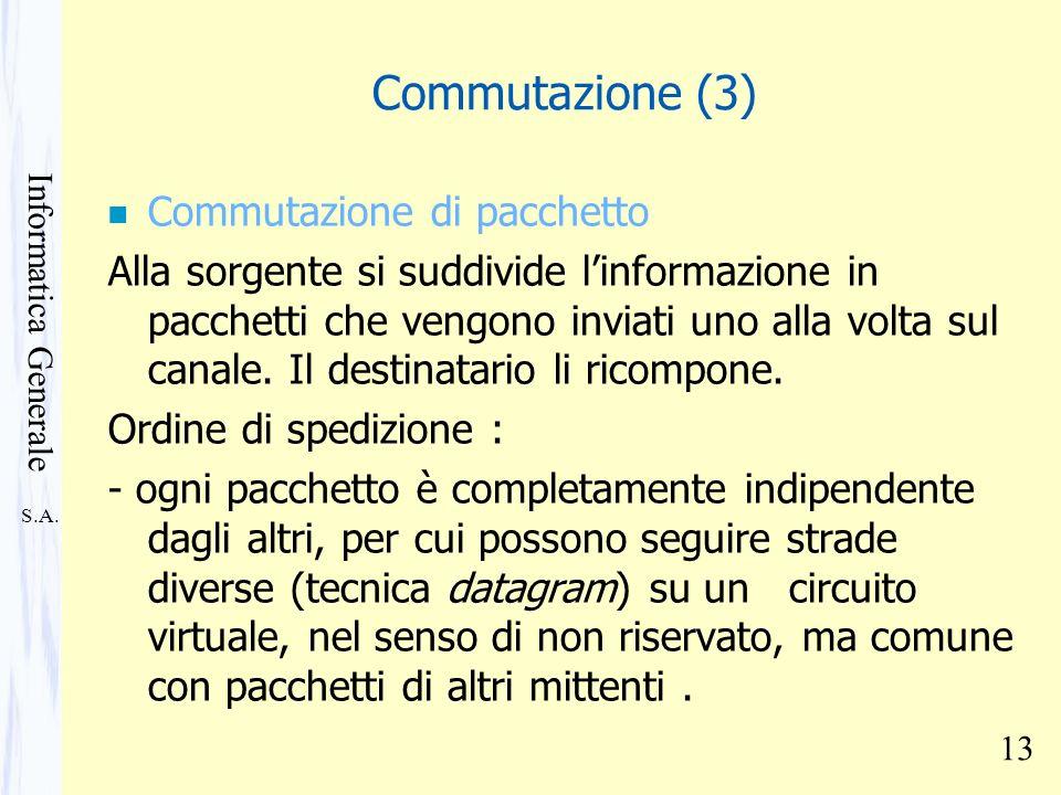 Commutazione (3) Commutazione di pacchetto