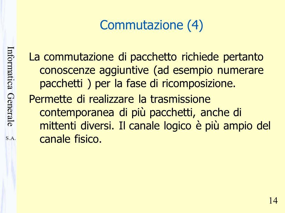 Commutazione (4) La commutazione di pacchetto richiede pertanto conoscenze aggiuntive (ad esempio numerare pacchetti ) per la fase di ricomposizione.