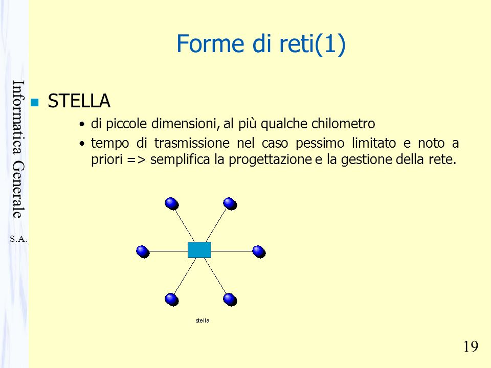 Forme di reti(1) STELLA. di piccole dimensioni, al più qualche chilometro.