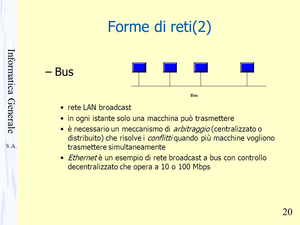Forme di reti(2) Bus rete LAN broadcast