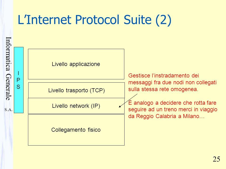 L'Internet Protocol Suite (2)