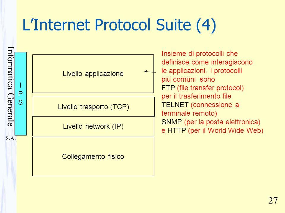 L'Internet Protocol Suite (4)