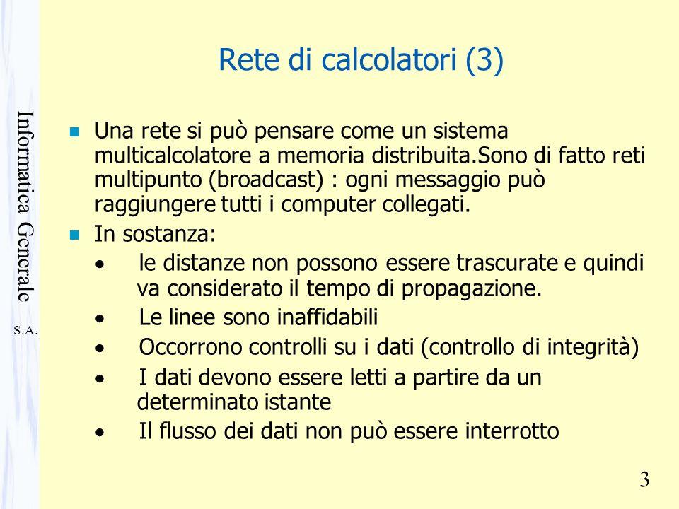 Rete di calcolatori (3)