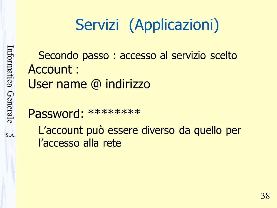 Servizi (Applicazioni)