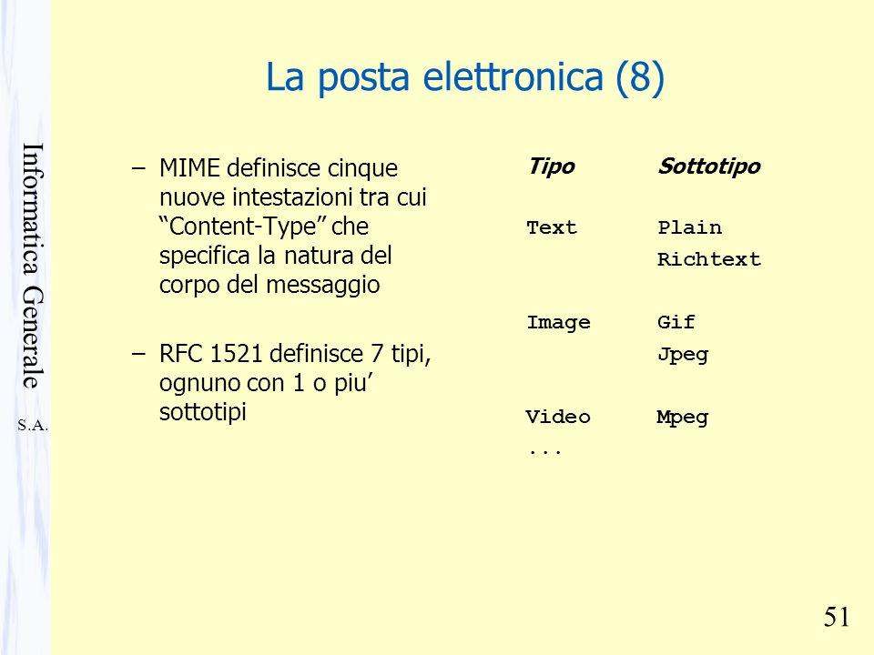 La posta elettronica (8)