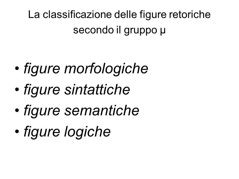 La classificazione delle figure retoriche secondo il gruppo μ