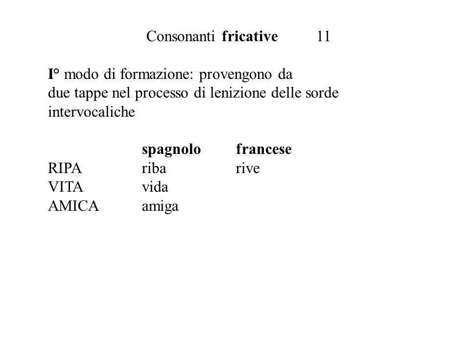 Consonanti fricative 11 I° modo di formazione: provengono da. due tappe nel processo di lenizione delle sorde intervocaliche.