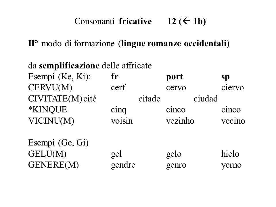 Consonanti fricative 12 ( 1b)