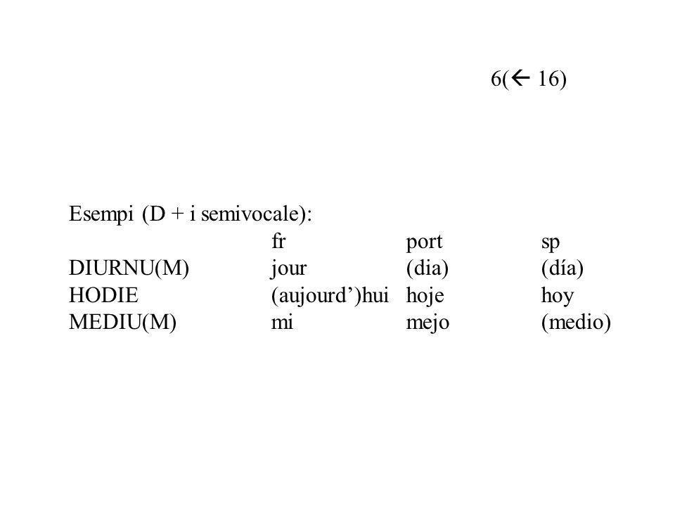6( 16) Esempi (D + i semivocale): fr port sp. DIURNU(M) jour (dia) (día) HODIE (aujourd')hui hoje hoy.