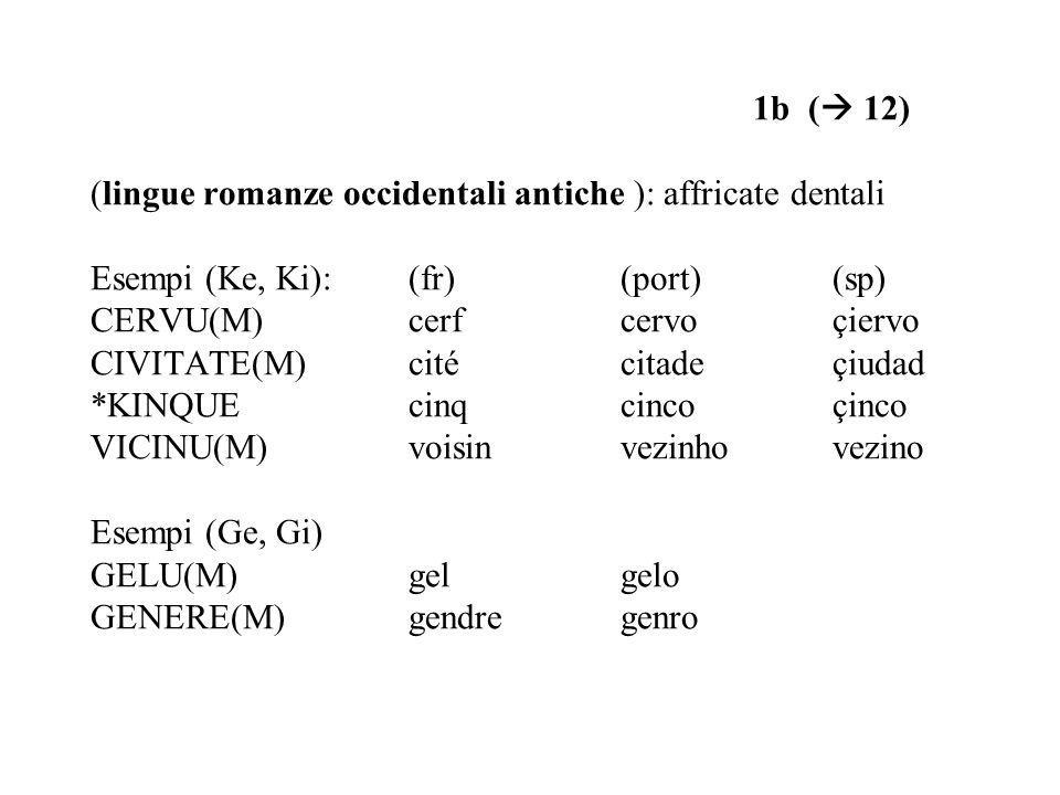 1b ( 12) (lingue romanze occidentali antiche ): affricate dentali. Esempi (Ke, Ki): (fr) (port) (sp)