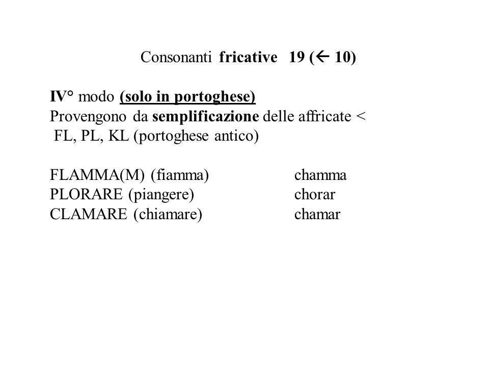 Consonanti fricative 19 ( 10)