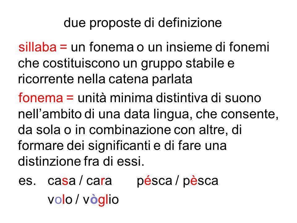 due proposte di definizione