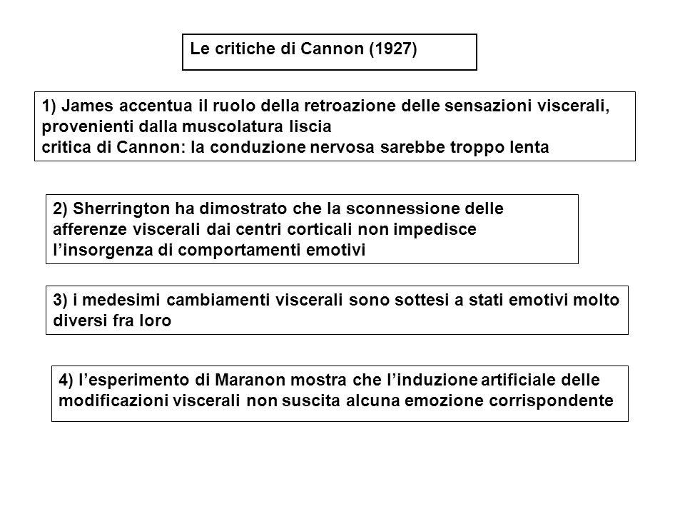 Le critiche di Cannon (1927)