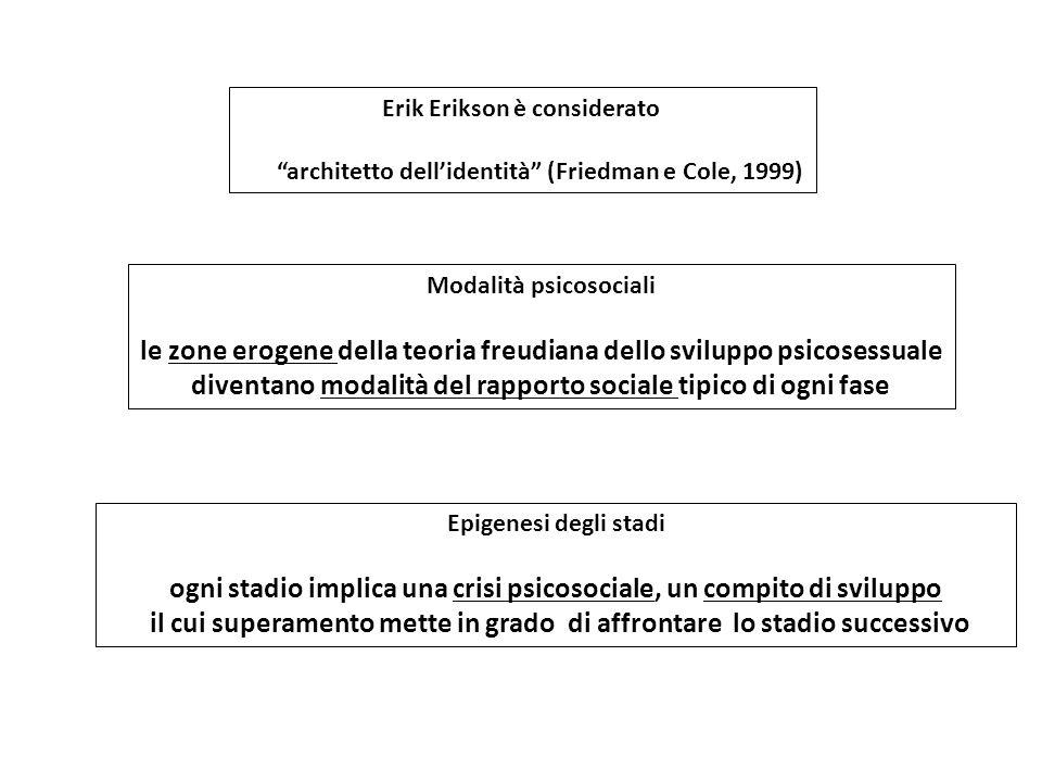 le zone erogene della teoria freudiana dello sviluppo psicosessuale