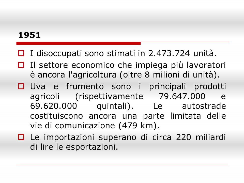 1951 I disoccupati sono stimati in 2.473.724 unità.