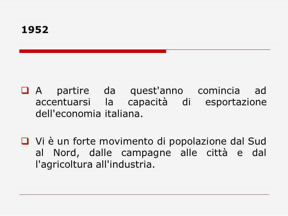 1952A partire da quest anno comincia ad accentuarsi la capacità di esportazione dell economia italiana.