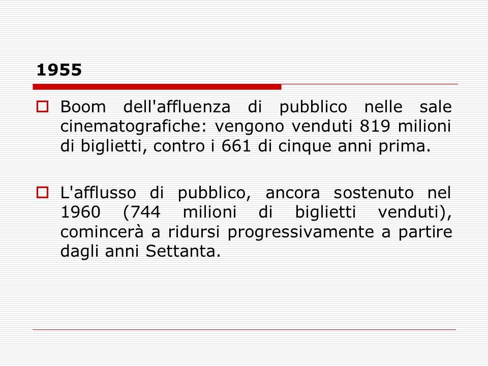 1955Boom dell affluenza di pubblico nelle sale cinematografiche: vengono venduti 819 milioni di biglietti, contro i 661 di cinque anni prima.