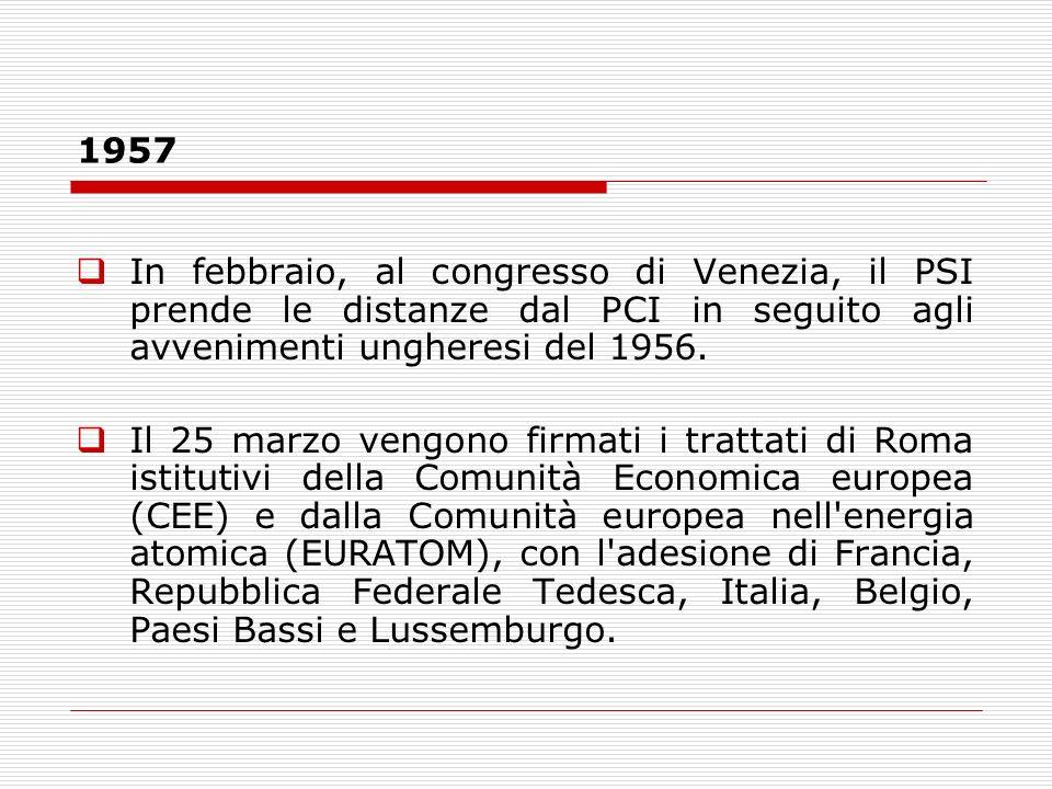 1957 In febbraio, al congresso di Venezia, il PSI prende le distanze dal PCI in seguito agli avvenimenti ungheresi del 1956.