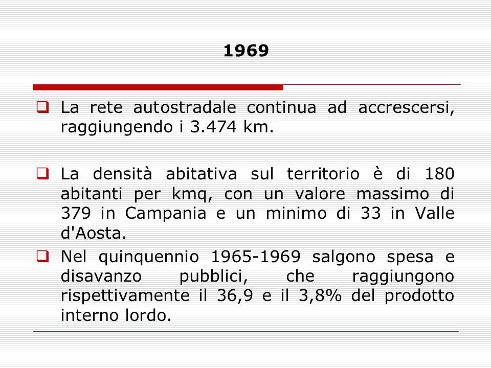 1969 La rete autostradale continua ad accrescersi, raggiungendo i 3.474 km.