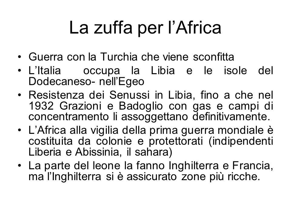 La zuffa per l'Africa Guerra con la Turchia che viene sconfitta