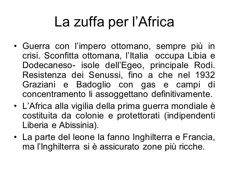 La zuffa per l'Africa