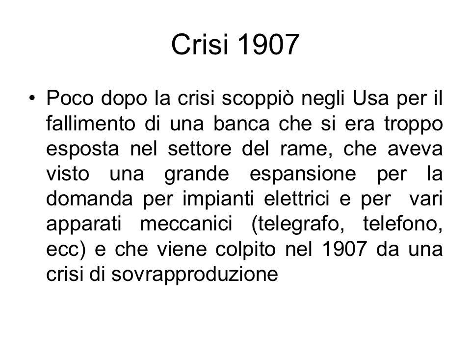 Crisi 1907