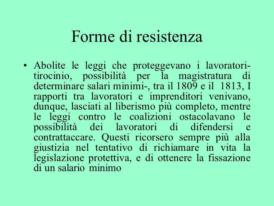 Forme di resistenza