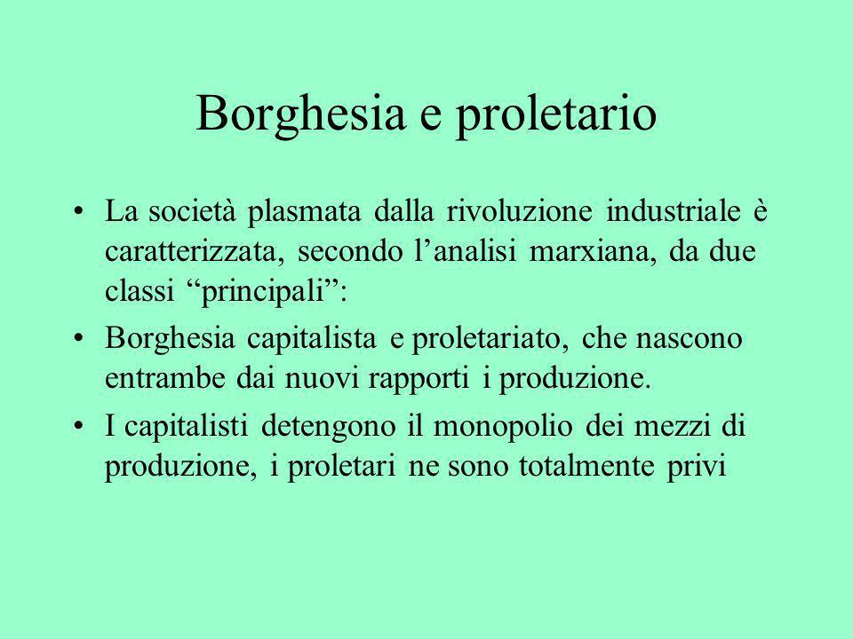 Borghesia e proletario